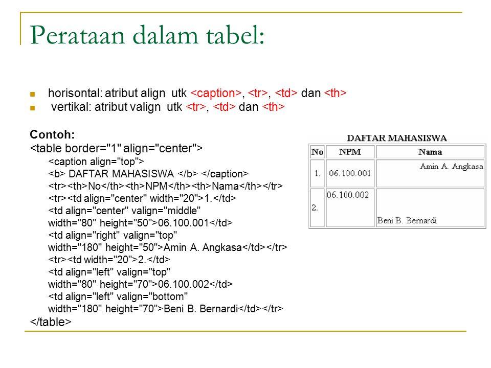 Membuat warna pada tabel: Atribut: bgcolor Contoh: Tabel Daftar Mahasiswa No NPM Nama 1.