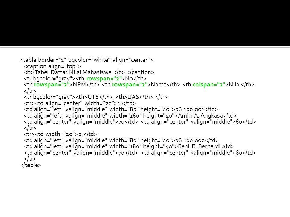 Tabel Daftar Nilai Mahasiswa No NPM Nama Nilai UTS UAS 1. 06.100.001 Amin A. Angkasa 70 80 2. 06.100.002 Beni B. Bernardi 70 80 Script HTML: