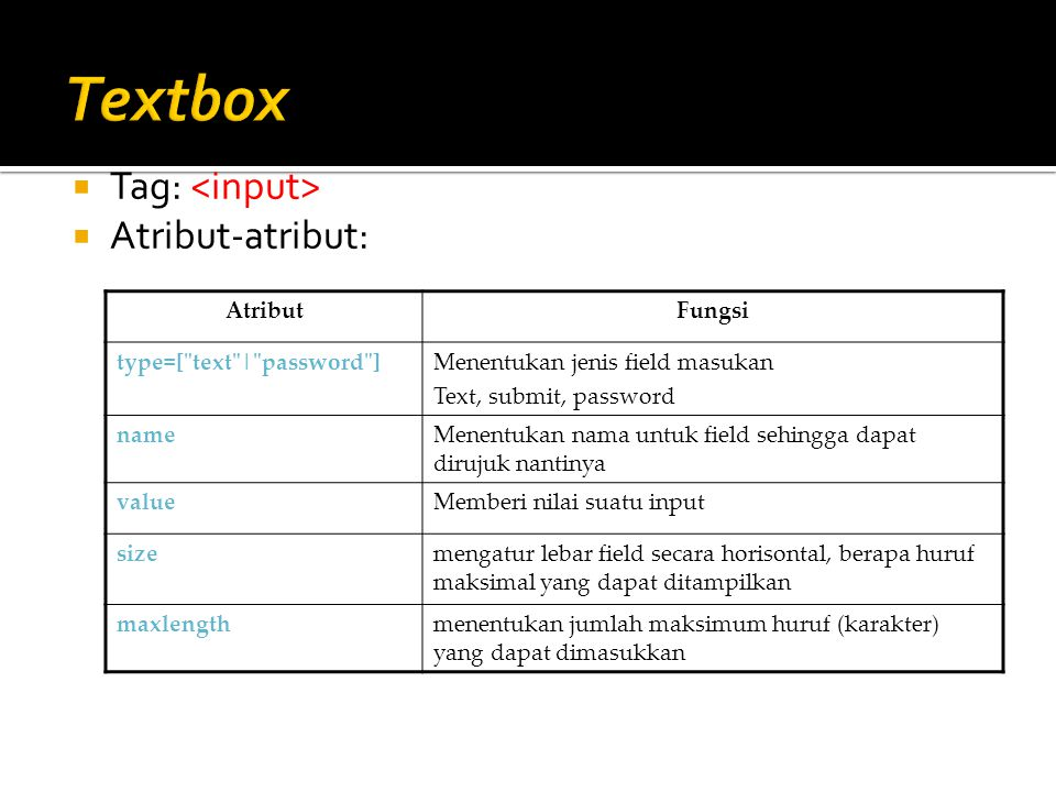  Tag:  Atribut-atribut: AtributFungsi type=[