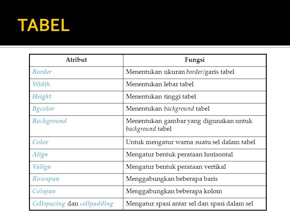  Tag yang diperlukan:  Membuat baris: (table row)  Membuat kolom: (table data) Belajar Membuat Tabel Baris 1 Sel 1 Baris 1 Sel 2 Baris 2 Sel 1 Baris 2 Sel 2 Tampilan