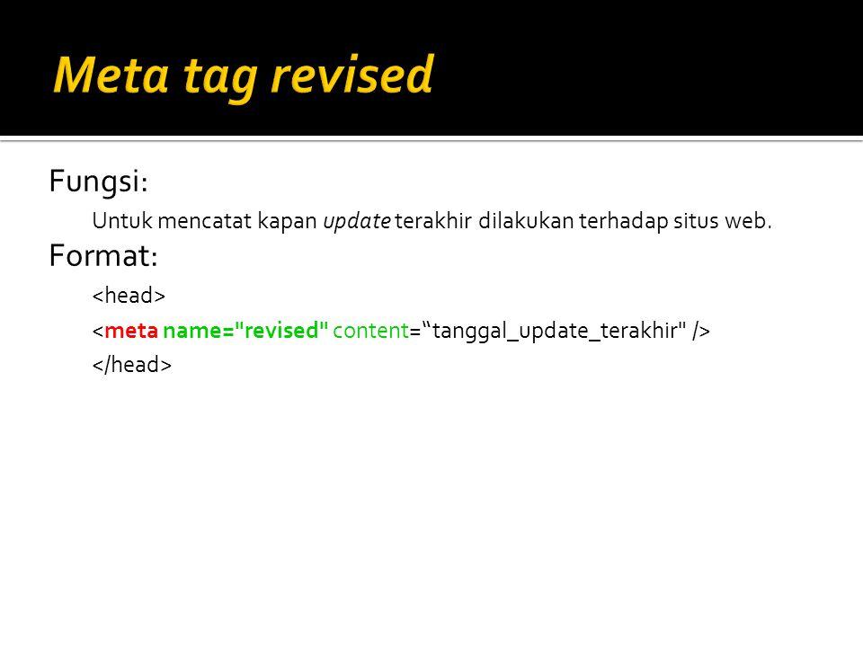 Fungsi: Untuk mencatat kapan update terakhir dilakukan terhadap situs web. Format: