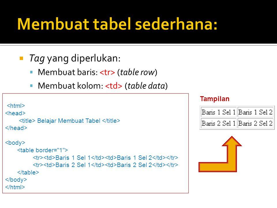  Judul tabel:  Judul baris/kolom: (table header) Belajar Membuat Tabel DAFTAR MAHASISWA No NPM Nama 1 06.100.001 Amin A.