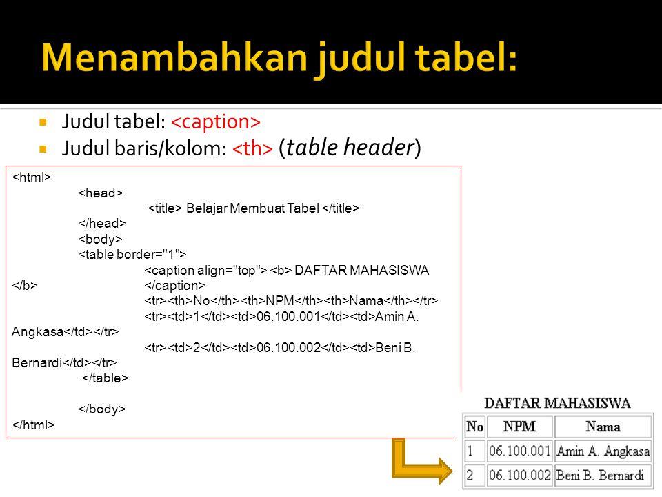  Judul tabel:  Judul baris/kolom: (table header) Belajar Membuat Tabel DAFTAR MAHASISWA No NPM Nama 1 06.100.001 Amin A. Angkasa 2 06.100.002 Beni B