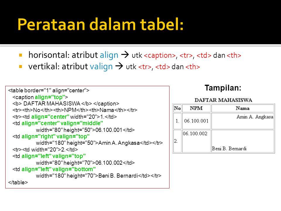  Menggabungkan bbrp kolom menjadi 1: atribut colspan  Menggabungkan bbrp kolom menjadi 1: atribut rowspan Contoh Tampilan: