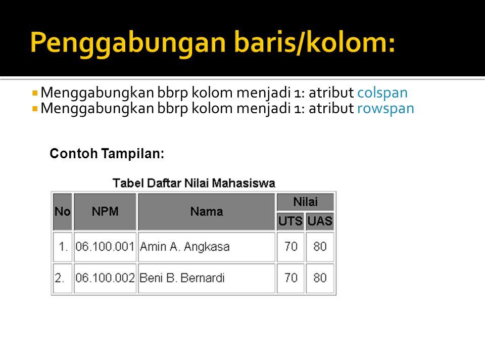 Tabel Daftar Nilai Mahasiswa No NPM Nama Nilai UTS UAS 1.