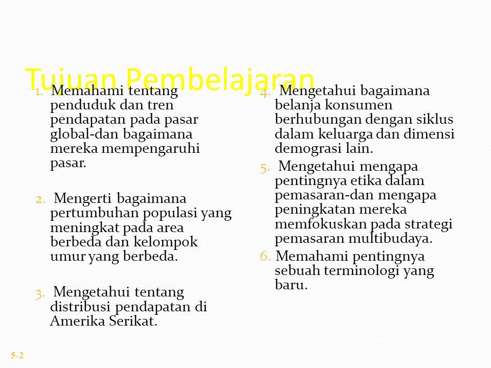 5-2 Tujuan Pembelajaran 1.