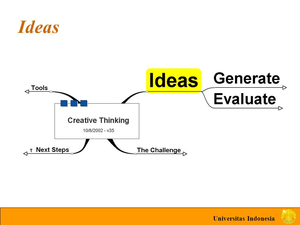 Universitas Indonesia Ideas