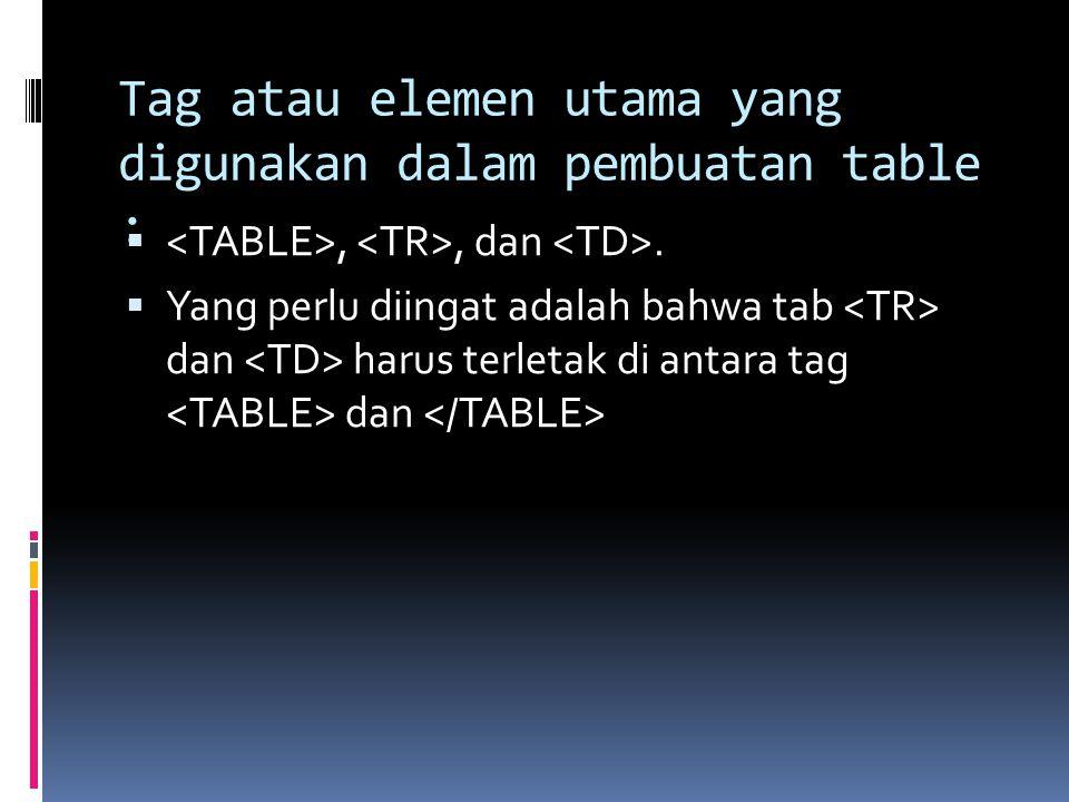 Tag atau elemen utama yang digunakan dalam pembuatan table : ,, dan.