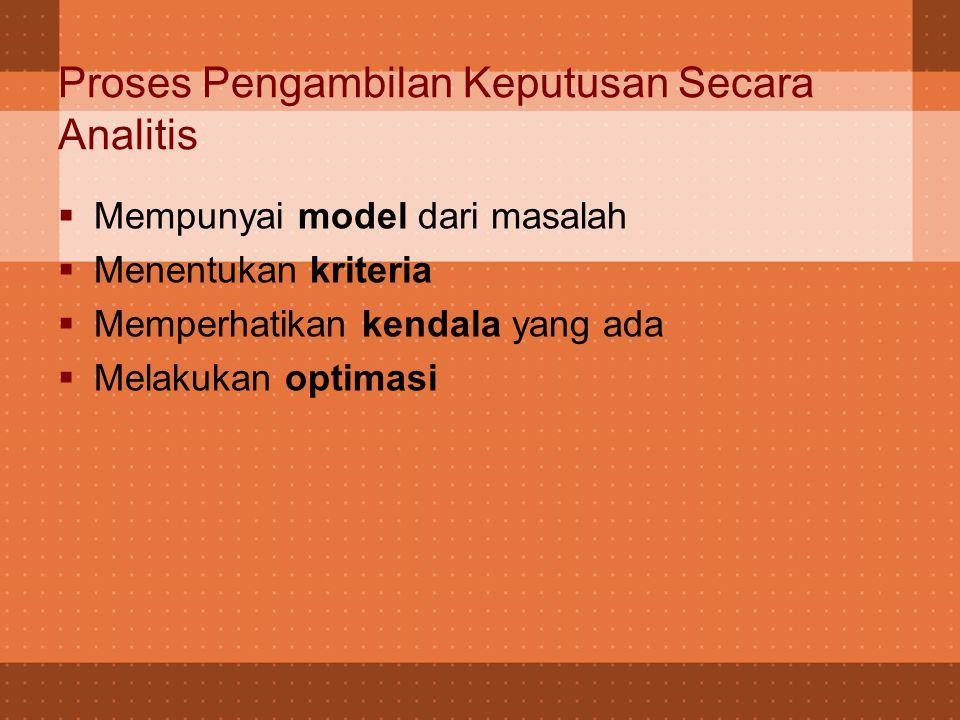  Mempunyai model dari masalah  Menentukan kriteria  Memperhatikan kendala yang ada  Melakukan optimasi