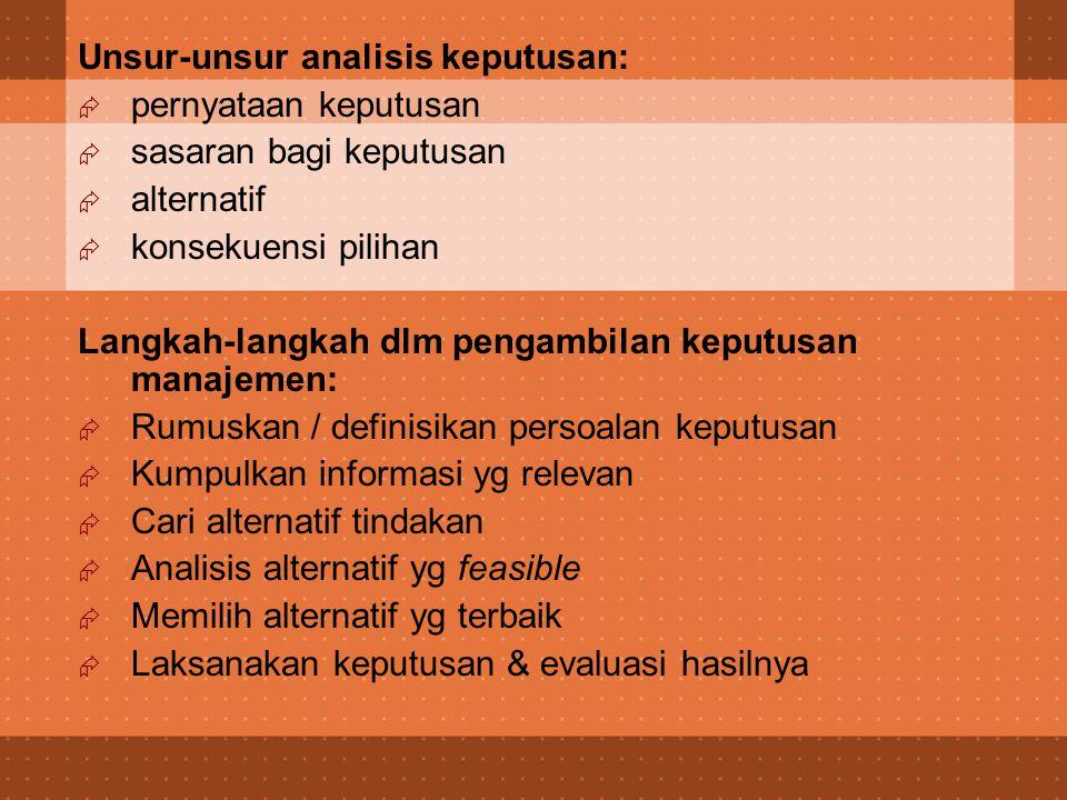Unsur-unsur analisis keputusan:  pernyataan keputusan  sasaran bagi keputusan  alternatif  konsekuensi pilihan Langkah-langkah dlm pengambilan kep