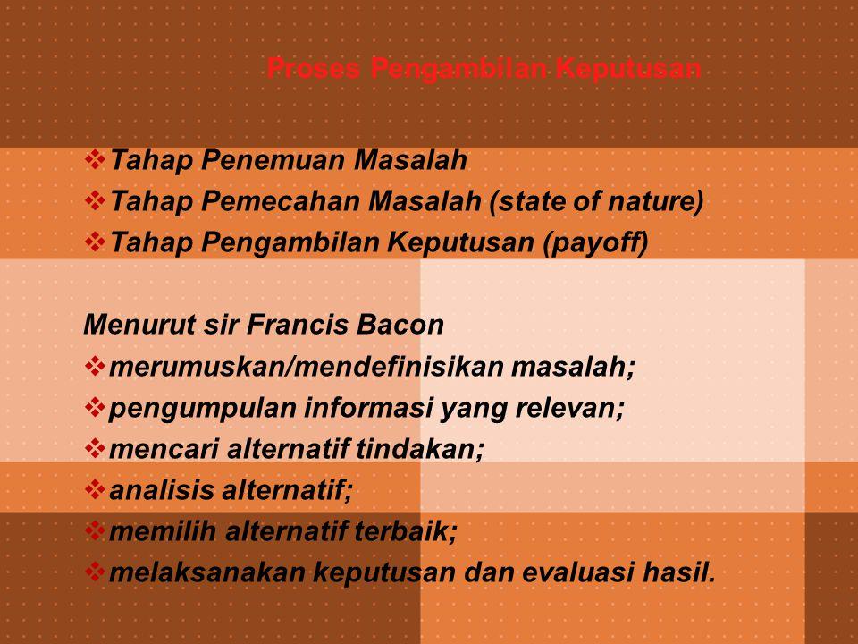Proses Pengambilan Keputusan  Tahap Penemuan Masalah  Tahap Pemecahan Masalah (state of nature)  Tahap Pengambilan Keputusan (payoff) Menurut sir F