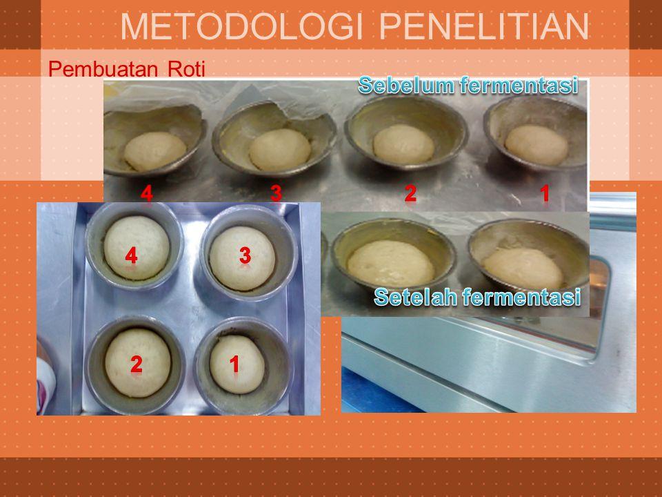 METODOLOGI PENELITIAN Pembuatan Roti