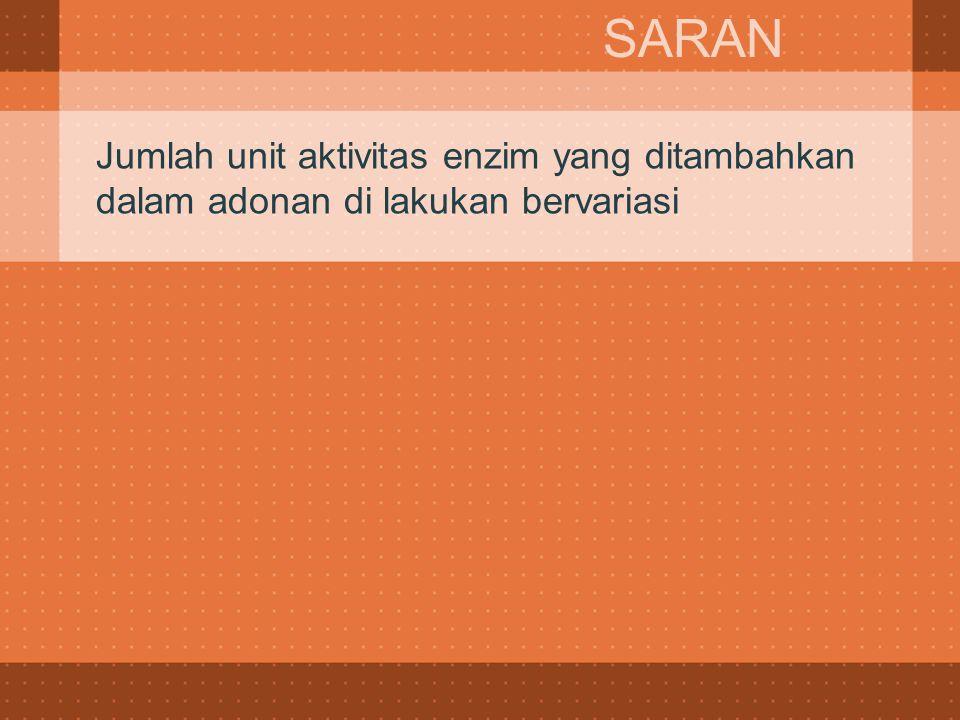 Jumlah unit aktivitas enzim yang ditambahkan dalam adonan di lakukan bervariasi SARAN