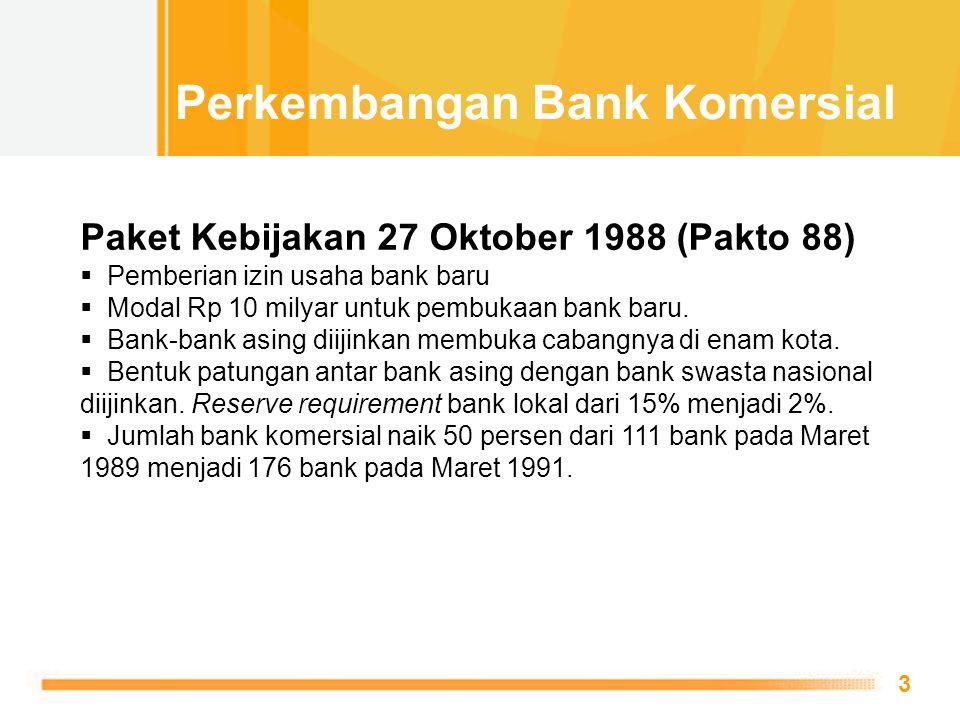 Free Powerpoint Templates 3 Paket Kebijakan 27 Oktober 1988 (Pakto 88)  Pemberian izin usaha bank baru  Modal Rp 10 milyar untuk pembukaan bank baru