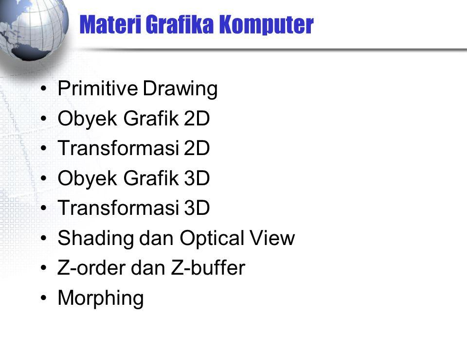 Materi Grafika Komputer Primitive Drawing Obyek Grafik 2D Transformasi 2D Obyek Grafik 3D Transformasi 3D Shading dan Optical View Z-order dan Z-buffer Morphing