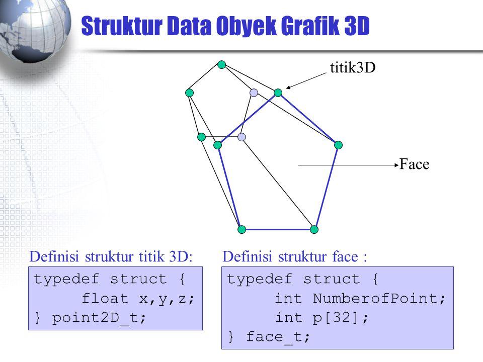 Struktur Data Obyek Grafik 3D typedef struct { float x,y,z; } point2D_t; Definisi struktur titik 3D: titik3D Face typedef struct { int NumberofPoint; int p[32]; } face_t; Definisi struktur face :