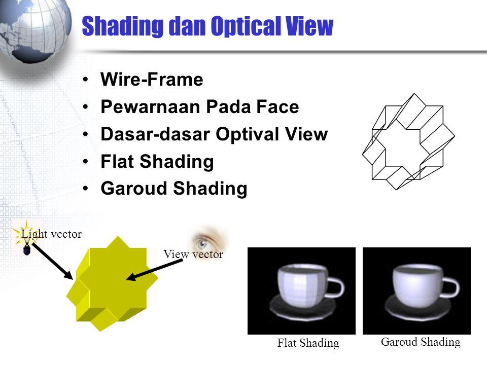 Shading dan Optical View Wire-Frame Pewarnaan Pada Face Dasar-dasar Optival View Flat Shading Garoud Shading Flat Shading Garoud Shading View vector Light vector
