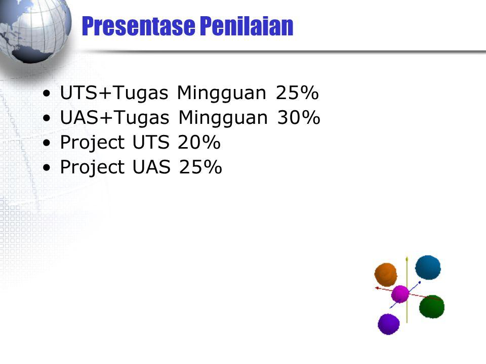 Presentase Penilaian UTS+Tugas Mingguan 25% UAS+Tugas Mingguan 30% Project UTS 20% Project UAS 25%