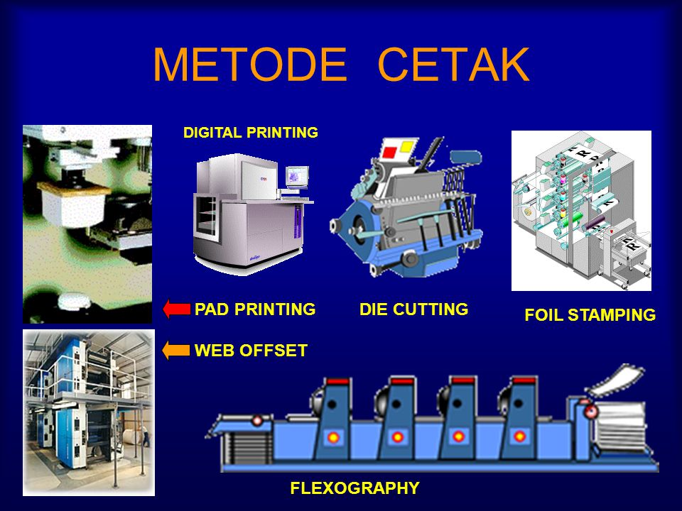 METODE CETAK 1.Offset Lithography.2.Flexography. 3.Letterpress.