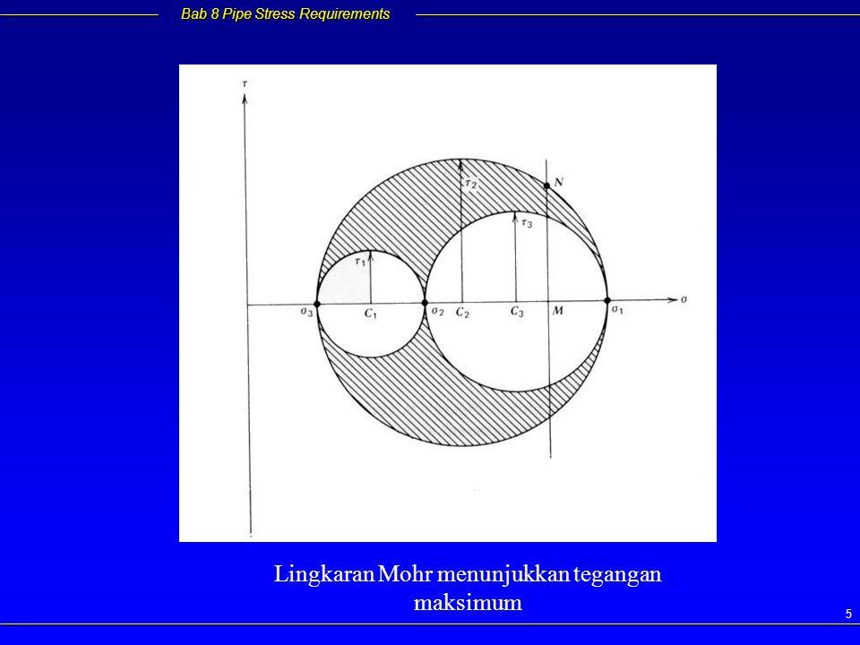 Bab 8 Pipe Stress Requirements 5 Lingkaran Mohr menunjukkan tegangan maksimum