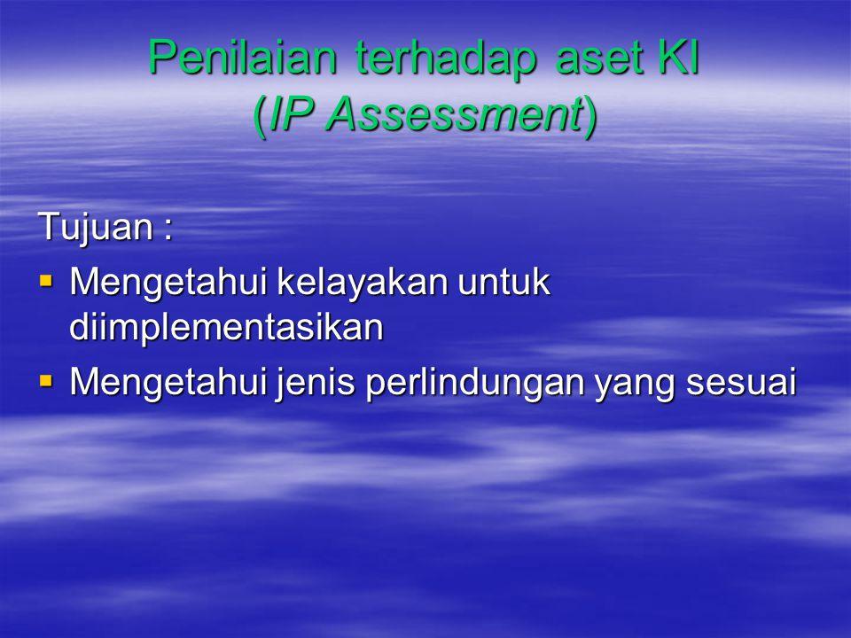 Prosedur penanganan informasi  Identifikasi  Klasifikasi  Perlindungan info berharga bebas atau dilindungi Non – disclosure agreement Laboratory –