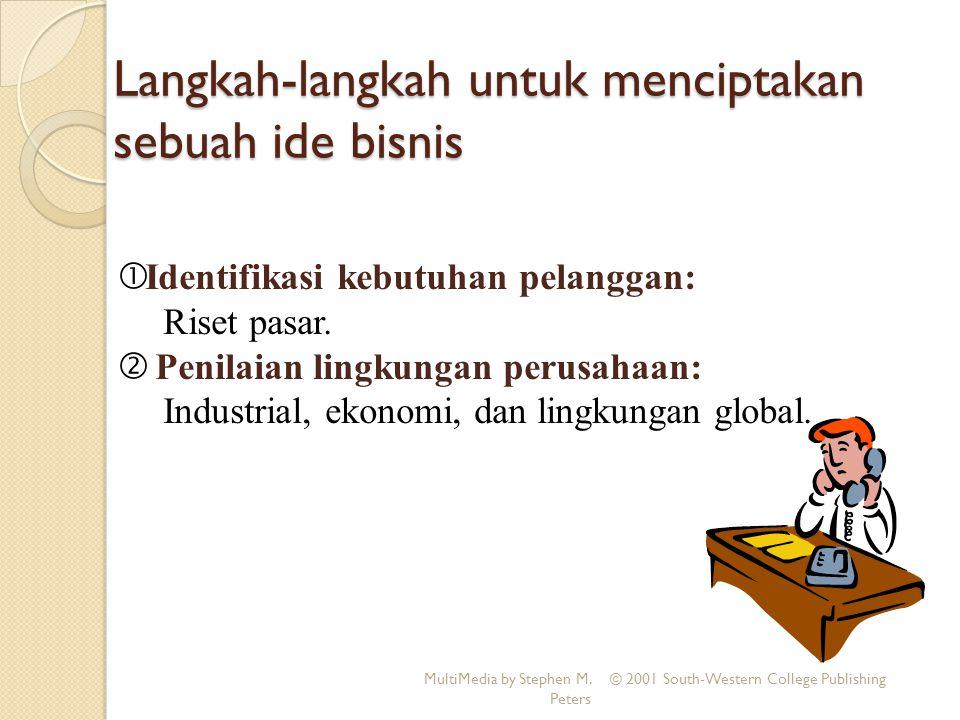 Rencana Bisnis Untuk Siapa.For the Entrepreneur. For Investors and Creditors.