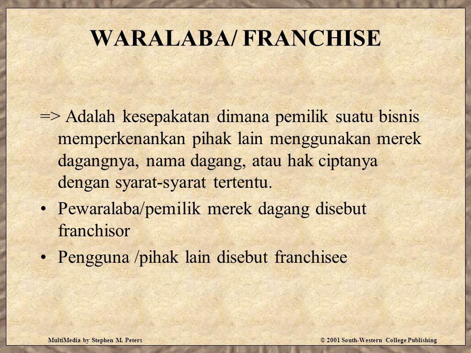 WARALABA/ FRANCHISE => Adalah kesepakatan dimana pemilik suatu bisnis memperkenankan pihak lain menggunakan merek dagangnya, nama dagang, atau hak ciptanya dengan syarat-syarat tertentu.
