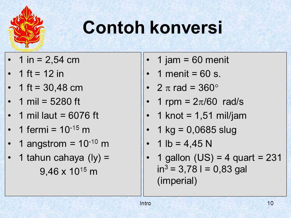Intro10 Contoh konversi 1 in = 2,54 cm 1 ft = 12 in 1 ft = 30,48 cm 1 mil = 5280 ft 1 mil laut = 6076 ft 1 fermi = 10 -15 m 1 angstrom = 10 -10 m 1 ta