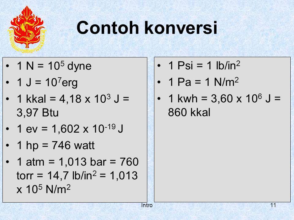 Intro11 Contoh konversi 1 N = 10 5 dyne 1 J = 10 7 erg 1 kkal = 4,18 x 10 3 J = 3,97 Btu 1 ev = 1,602 x 10 -19 J 1 hp = 746 watt 1 atm = 1,013 bar = 7