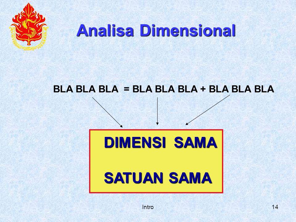 Intro14 BLA BLA BLA = BLA BLA BLA + BLA BLA BLA DIMENSI SAMA SATUAN SAMA Analisa Dimensional