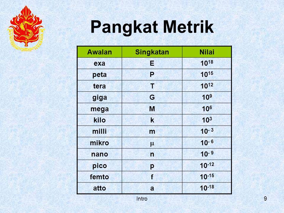 Intro9 Pangkat Metrik AwalanSingkatanNilai exaE10 18 petaP10 15 teraT10 12 gigaG10 9 megaM10 6 kilok10 3 millim10 - 3 mikro  10 - 6 nanon10 - 9 picop