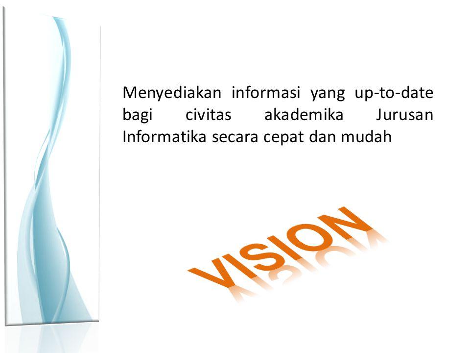 LOGICAL VIEW CLASS DIAGRAM SEQUENCE DIAGRAM COMMUNICATION DIAGRAM
