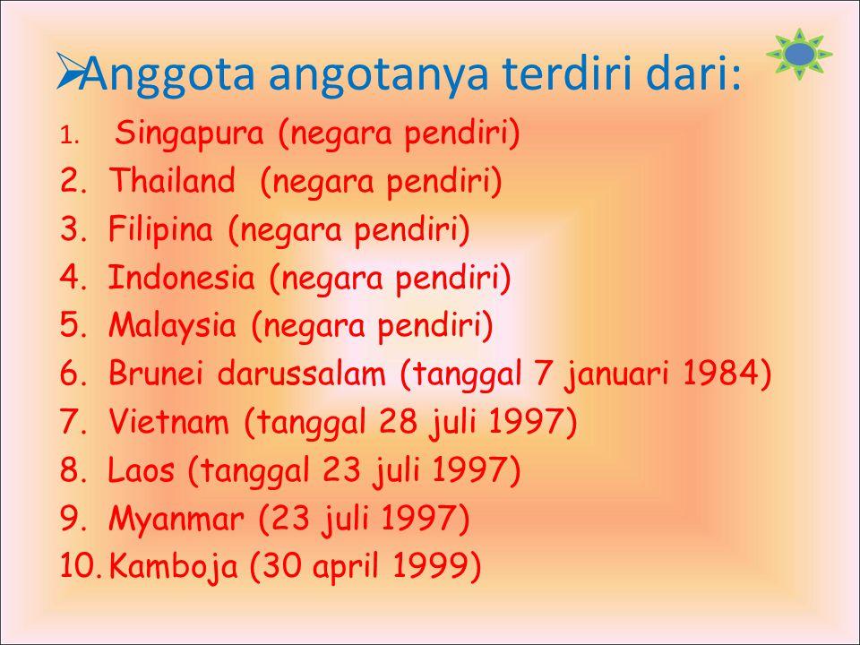 AApakah ASEAN itu?? ASEAN merupakan singkatan dari Association of South East Asian Nation atau sering disebut dengan perhimpunan bangsa- bangsa Asia
