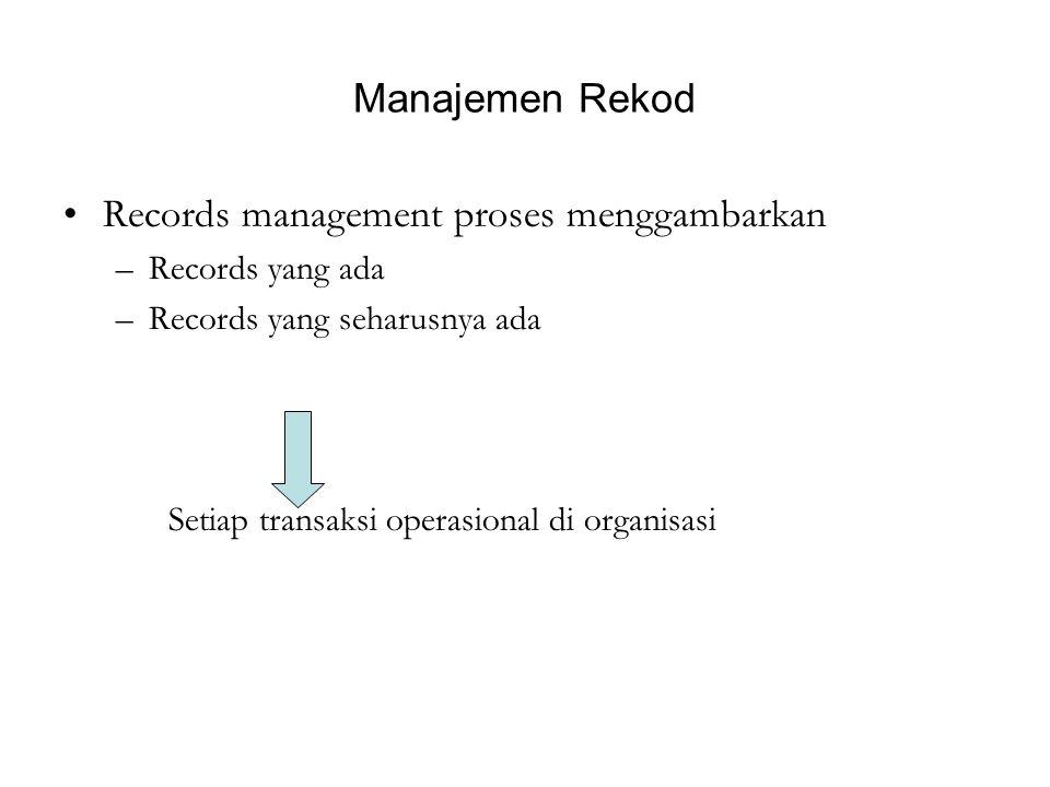 Manajemen Rekod Records management proses menggambarkan –Records yang ada –Records yang seharusnya ada Setiap transaksi operasional di organisasi