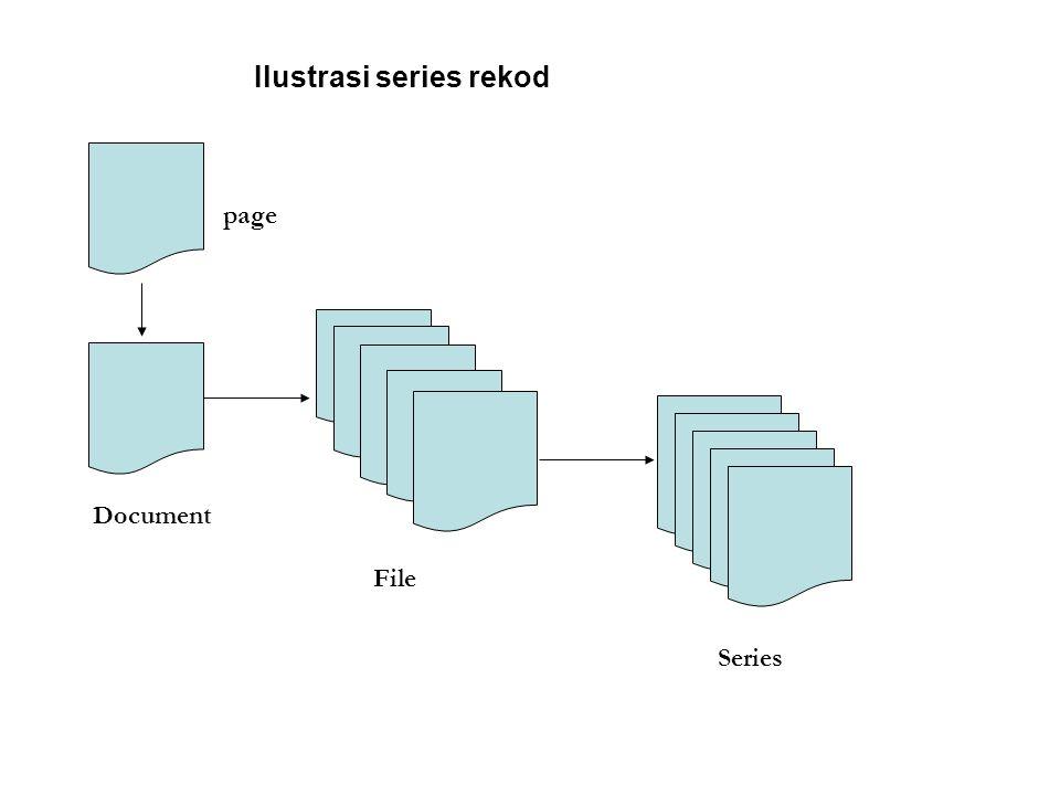 Ilustrasi series rekod Series File Document page