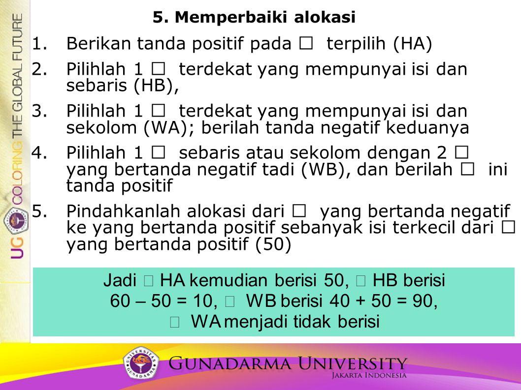 5. Memperbaiki alokasi 1.Berikan tanda positif pada  terpilih (HA) 2.Pilihlah 1  terdekat yang mempunyai isi dan sebaris (HB), 3.Pilihlah 1  terdek
