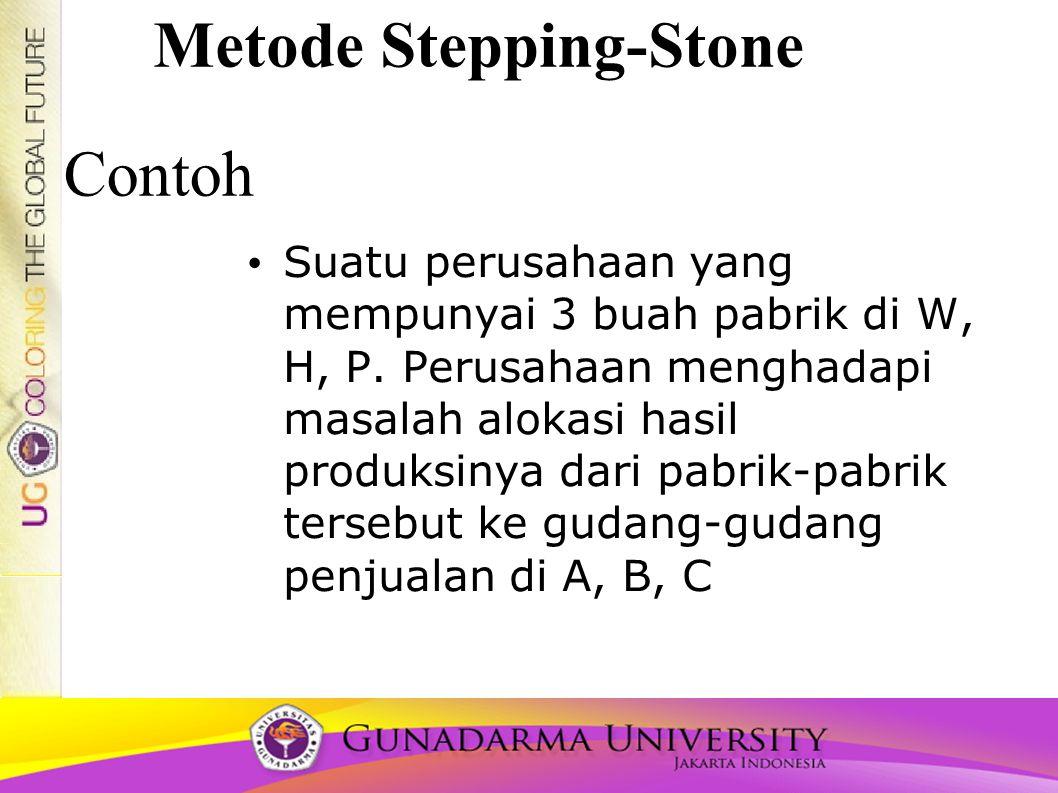 Metode Stepping-Stone Suatu perusahaan yang mempunyai 3 buah pabrik di W, H, P. Perusahaan menghadapi masalah alokasi hasil produksinya dari pabrik-pa