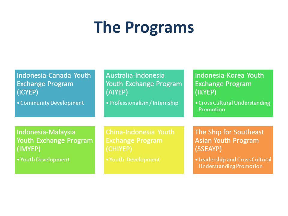 Indonesia-Canada Youth Exchange Program (ICYEP)