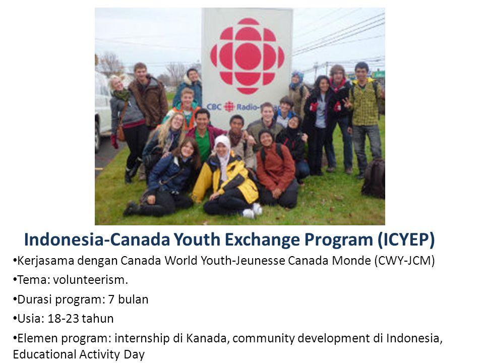 Australia-Indonesia Youth Exchange Program (AIYEP)