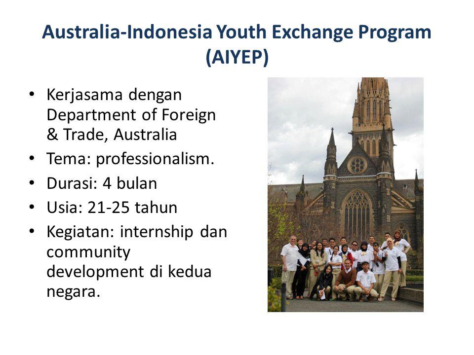 Kerjasama dengan Department of Foreign & Trade, Australia Tema: professionalism. Durasi: 4 bulan Usia: 21-25 tahun Kegiatan: internship dan community