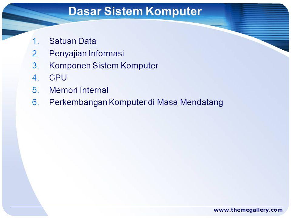 www.themegallery.com Dasar Sistem Komputer 1.Satuan Data 2.Penyajian Informasi 3.Komponen Sistem Komputer 4.CPU 5.Memori Internal 6.Perkembangan Kompu
