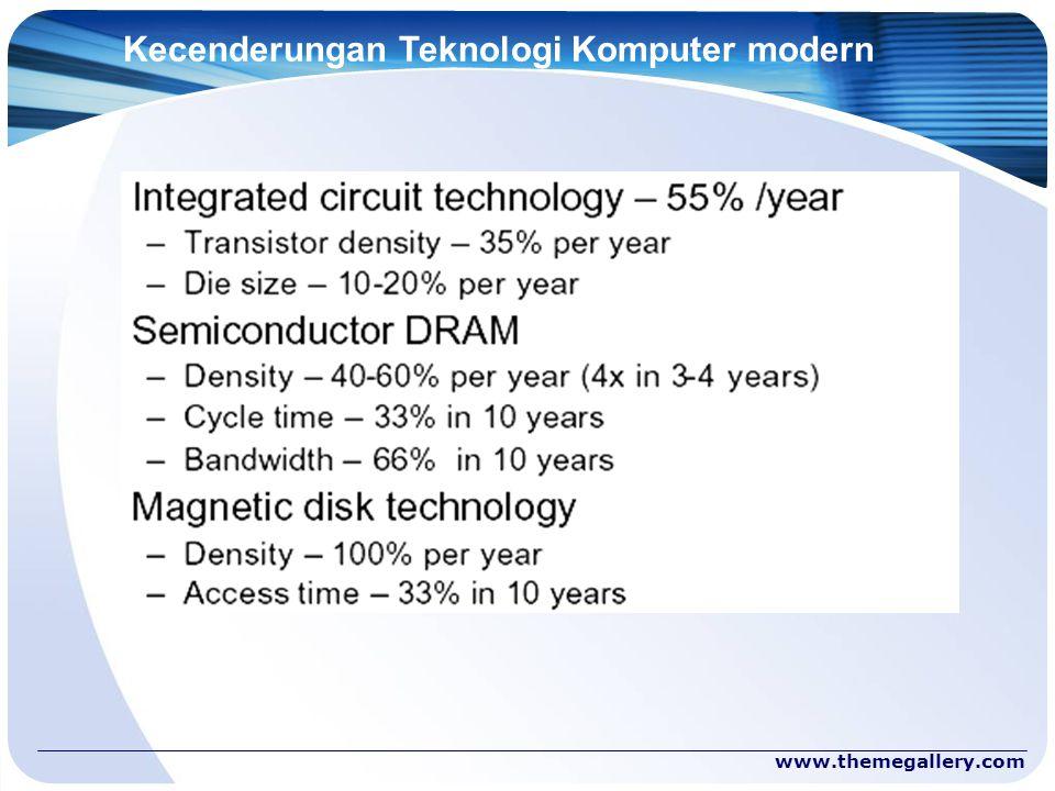 www.themegallery.com Kecenderungan Teknologi Komputer modern