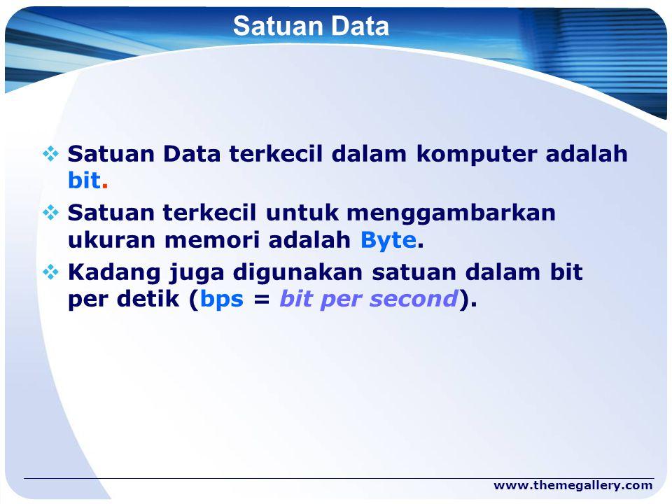 www.themegallery.com Satuan Data  Satuan Data terkecil dalam komputer adalah bit.  Satuan terkecil untuk menggambarkan ukuran memori adalah Byte. 