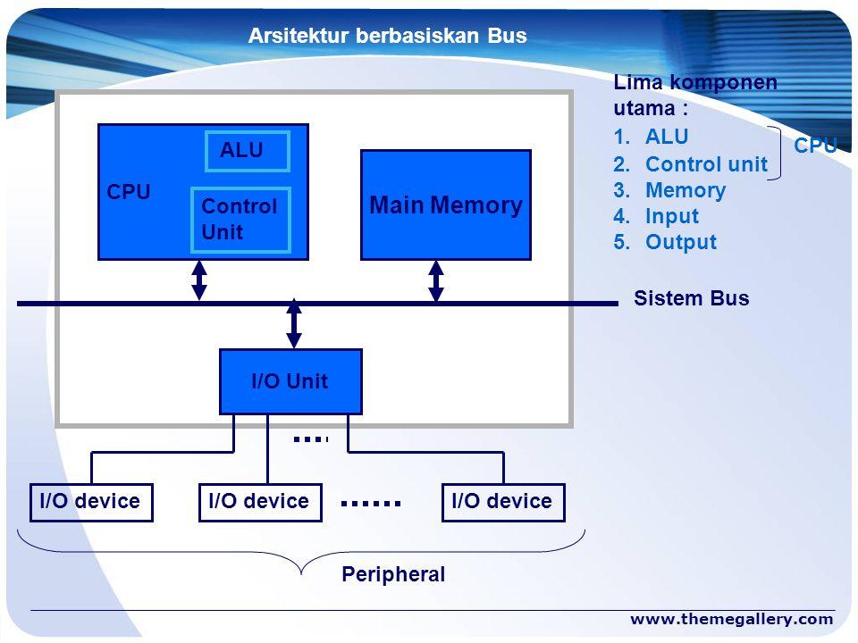 www.themegallery.com CPU I/O Unit Main Memory ALU Control Unit I/O device Peripheral Sistem Bus Lima komponen utama : 1.ALU 2.Control unit 3.Memory 4.