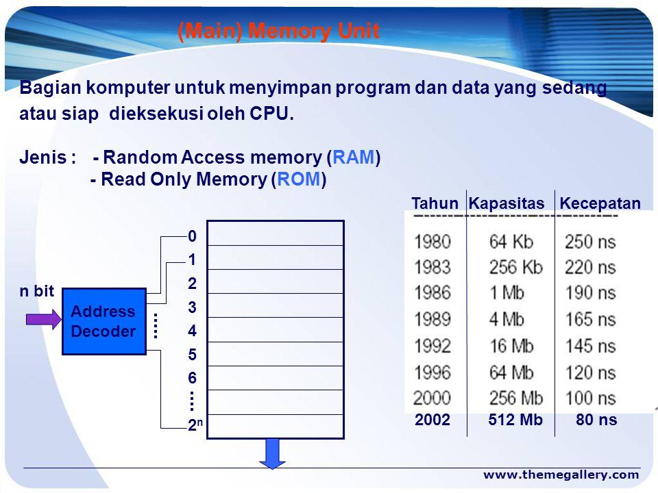 www.themegallery.com (Main) Memory Unit Bagian komputer untuk menyimpan program dan data yang sedang atau siap dieksekusi oleh CPU. Jenis : - Random A