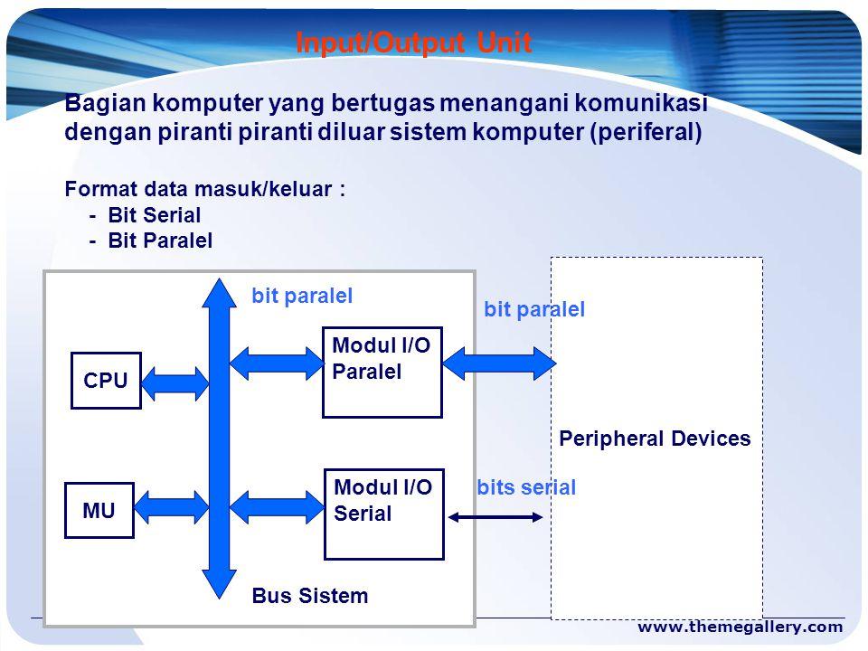 www.themegallery.com Peripheral Devices Input/Output Unit Bagian komputer yang bertugas menangani komunikasi dengan piranti piranti diluar sistem komp