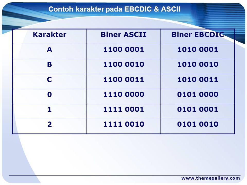 www.themegallery.com Contoh karakter pada EBCDIC & ASCII KarakterBiner ASCIIBiner EBCDIC A1100 00011010 0001 B1100 00101010 0010 C1100 00111010 0011 0
