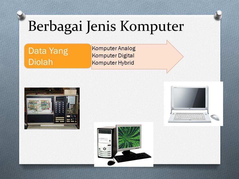 Komputer Analog Komputer Digital Komputer Hybrid Data Yang Diolah Berbagai Jenis Komputer