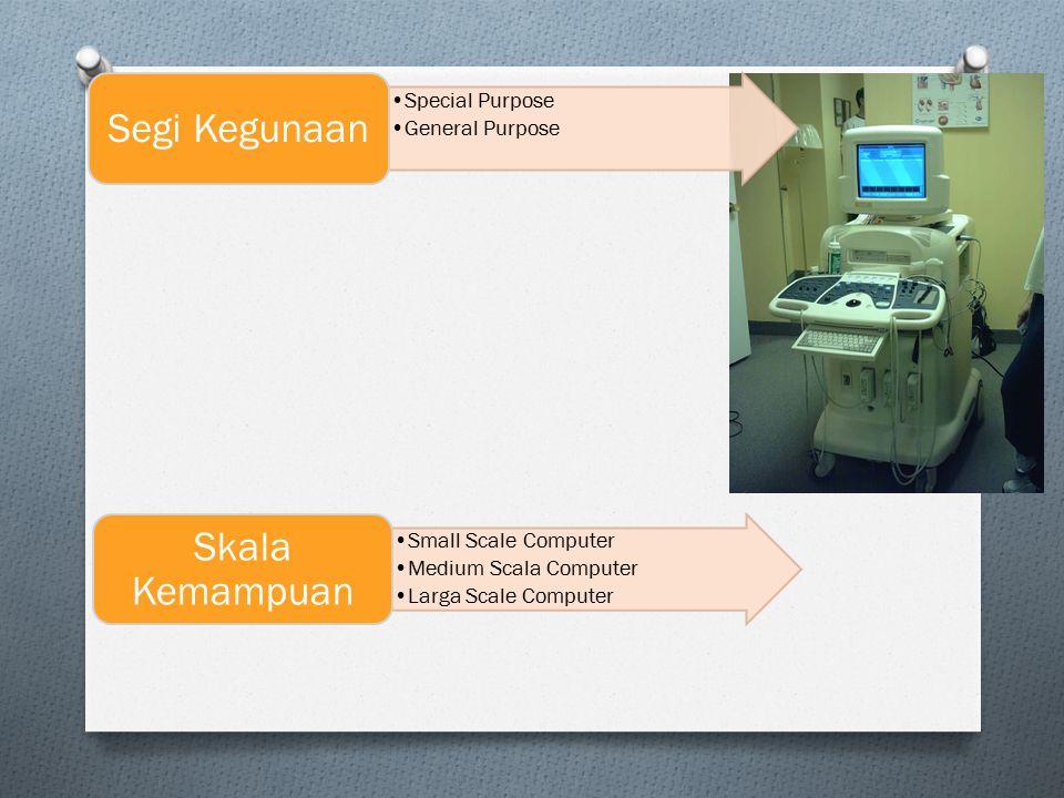 Special Purpose General Purpose Segi Kegunaan Small Scale Computer Medium Scala Computer Larga Scale Computer Skala Kemampuan
