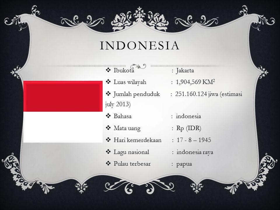 INDONESIA  Ibukota : Jakarta  Luas wilayah : 1,904,569 KM 2  Jumlah penduduk : 251.160.124 jiwa (estimasi july 2013)  Bahasa : indonesia  Mata uang : Rp (IDR)  Hari kemerdekaan : 17 - 8 – 1945  Lagu nasional : indonesia raya  Pulau terbesar : papua